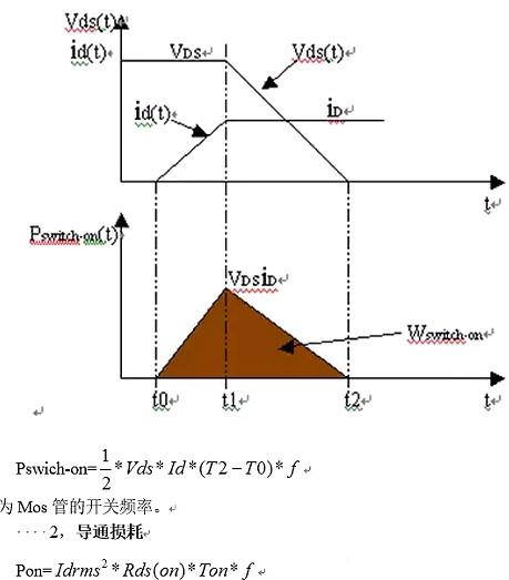 MOS管开关频率最高多少如何测算及MOS开关管的损耗计算-KIA MOS管