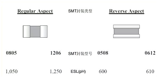 元器件,CMOS,功率器件