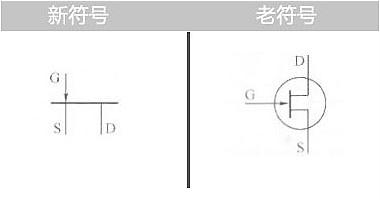 场效应管的符号
