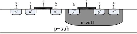 MOSFET的内部结构