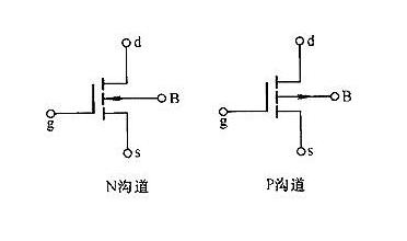 场效应管的导通电阻