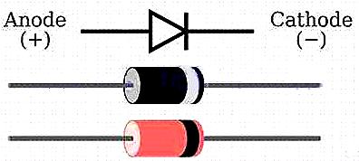 MOS管和二极管,三极管