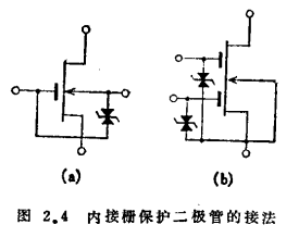 场效应管高频电路
