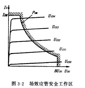 单场效应管功率放大器