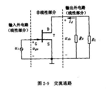 结型场效应管基本放大器