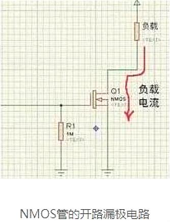 MOS管小电流发热