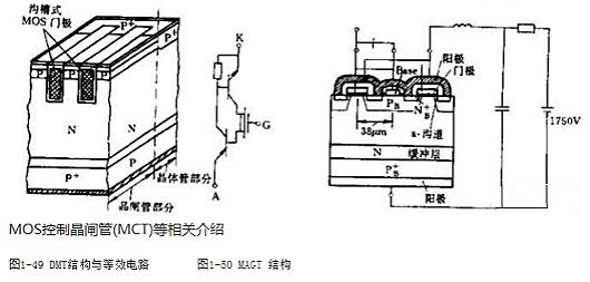 MOS控制晶闸管(MCT)