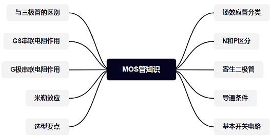 MOS管,场效应管,开关电路