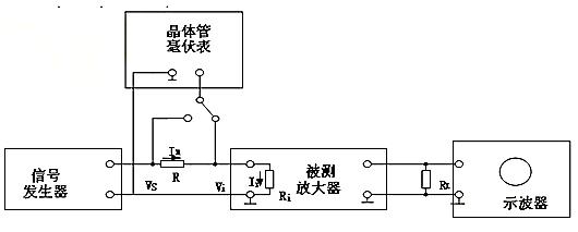 场效应管,共源极放大器