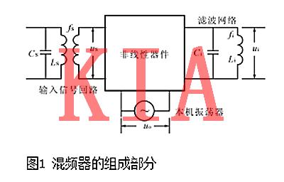 场效应管混频器原理与电路详细解析-KIA MOS管