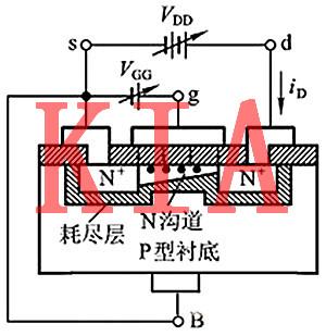 石墨烯场效应管基本概念分析-KIA MOS管