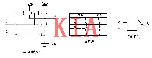 MOS管与非门及或非门构成原理解析-KIA MOS管