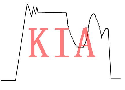 MOS管DS波形图文解析-KIA MOS管
