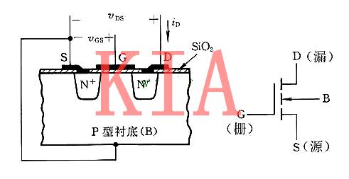 场效应管与晶闸管有什么不同?-KIA MOS管