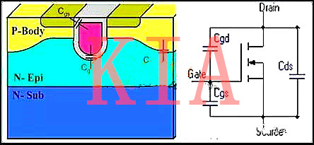 MOS管寄生电容特性测试图解-KIA MOS管