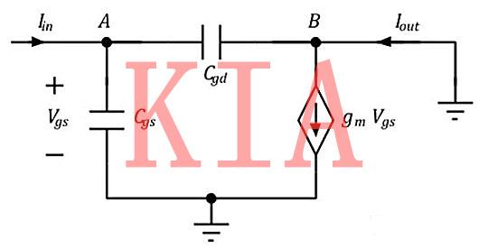 MOSFET的FT,如何定义?FT计算-KIA MOS管