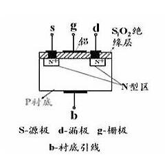 30V/40V/60V/80V/100V 锂电池MOS管 现货直销-KIA MOS管