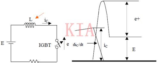 IGBT尖峰电压吸收电路图文详解-KIA MOS管